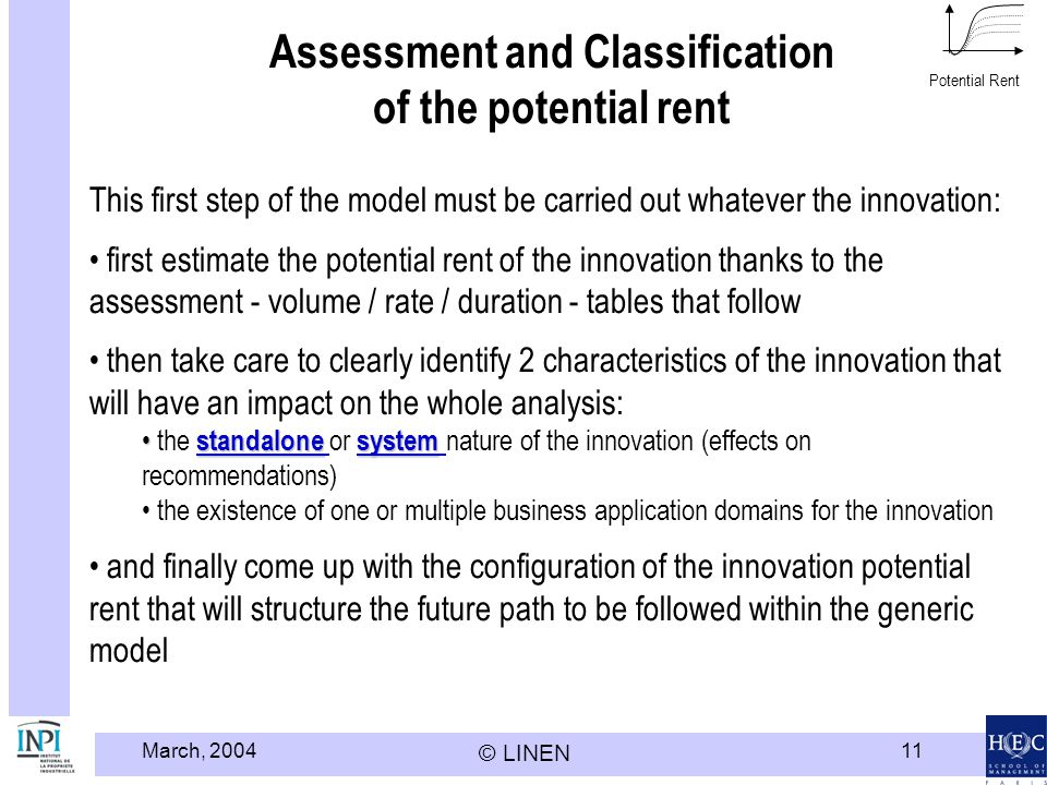 Assessment and Classification of the potential rent