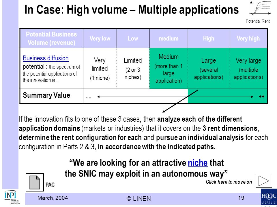 In Case: High volume – Multiple applications