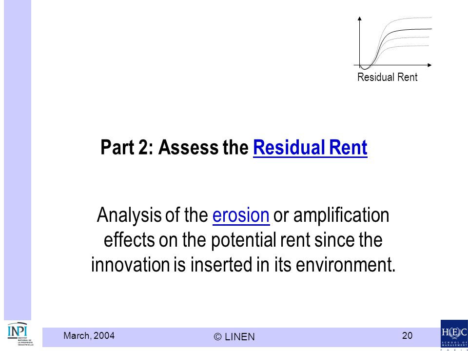 Part 2: Assess the Residual Rent