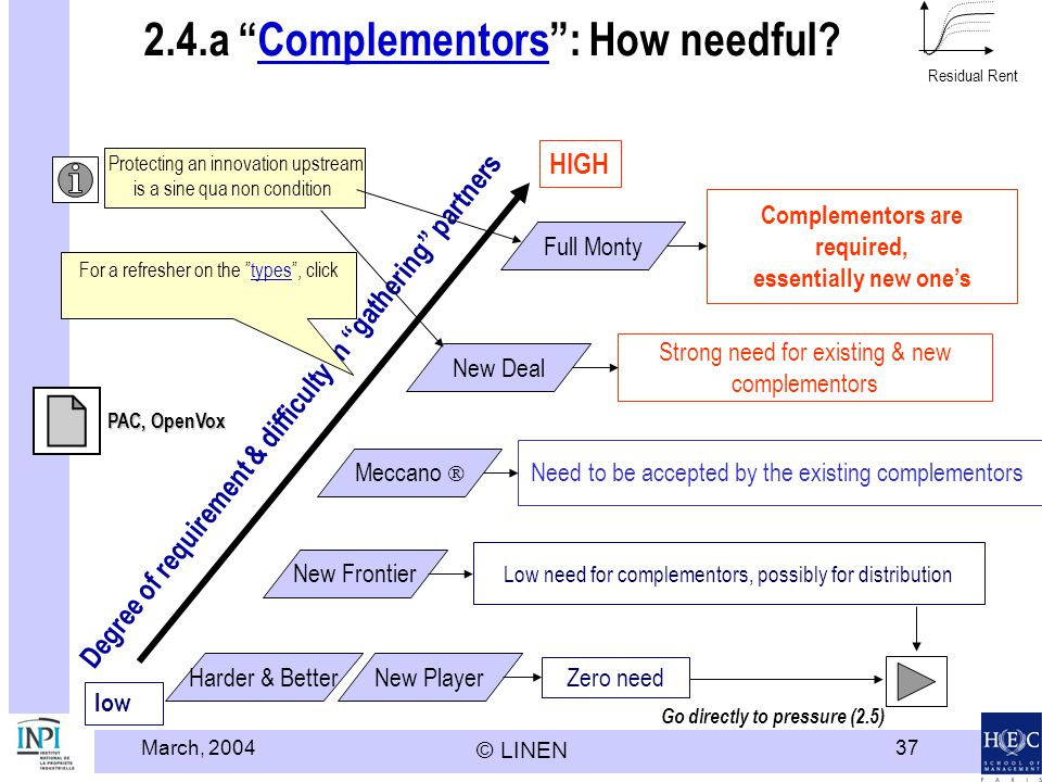 2.4.a Complementors : How needful