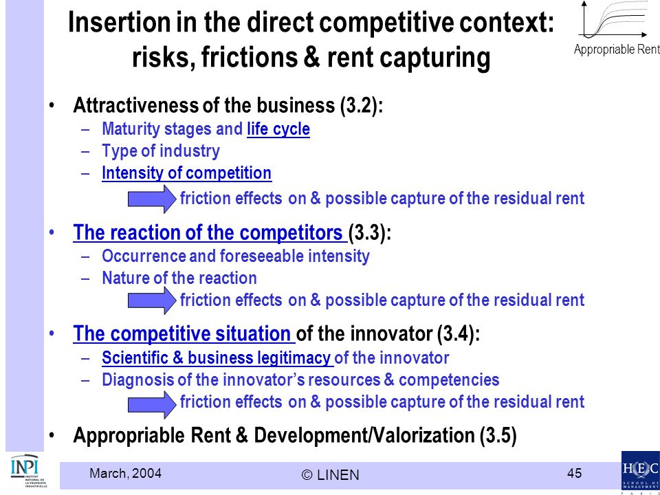 Modèle HEC LINEN - INPI Appropriable Rent. Insertion in the direct competitive context: risks, frictions & rent capturing.