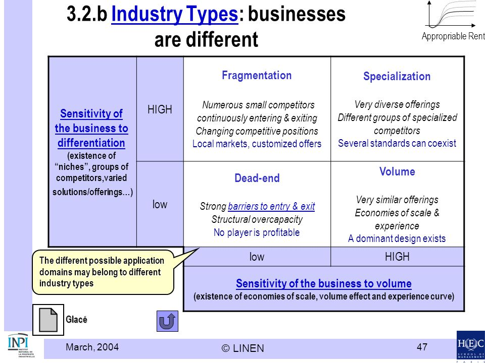 3.2.b Industry Types: businesses are different