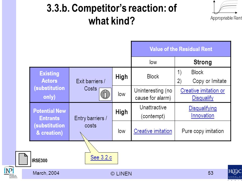 3.3.b. Competitor's reaction: of what kind