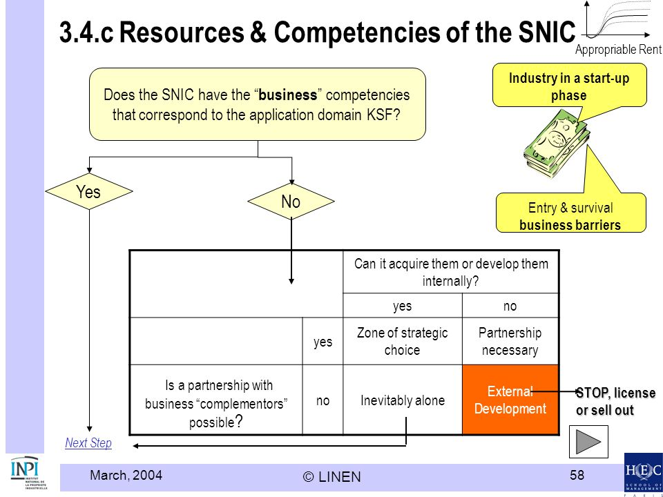 3.4.c Resources & Competencies of the SNIC