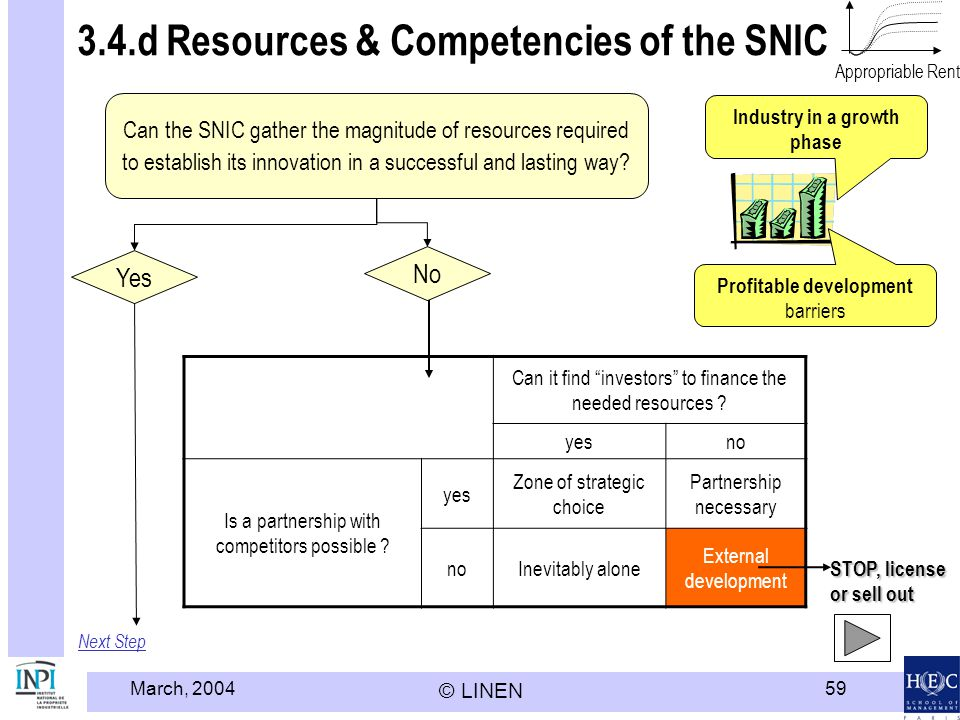 3.4.d Resources & Competencies of the SNIC