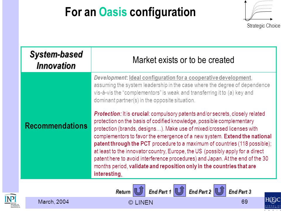 For an Oasis configuration