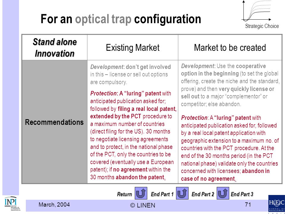 For an optical trap configuration