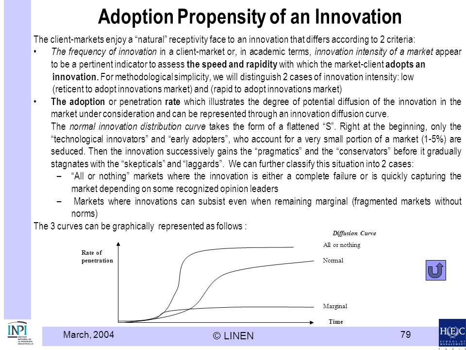 Adoption Propensity of an Innovation