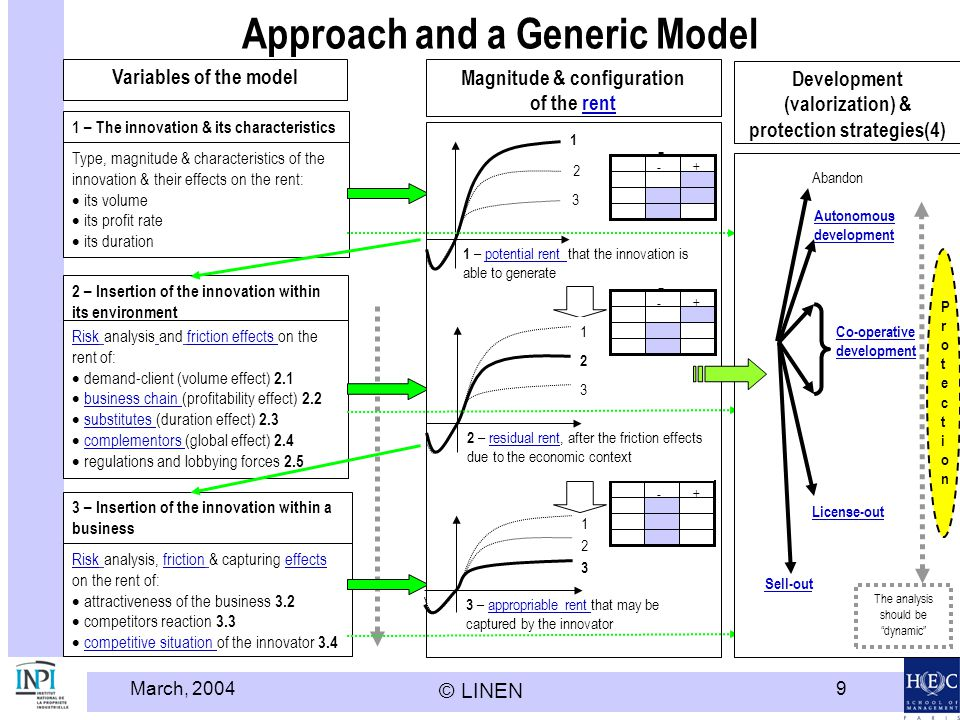 Approach and a Generic Model