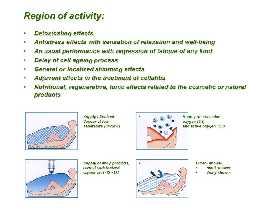 Region of activity: Detoxicating effects