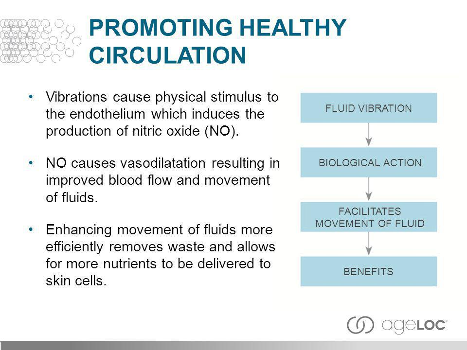 Promoting Healthy Circulation