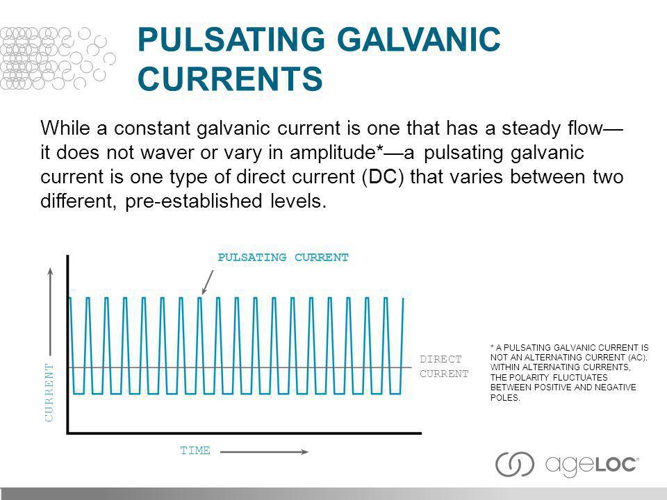 Pulsating Galvanic Currents