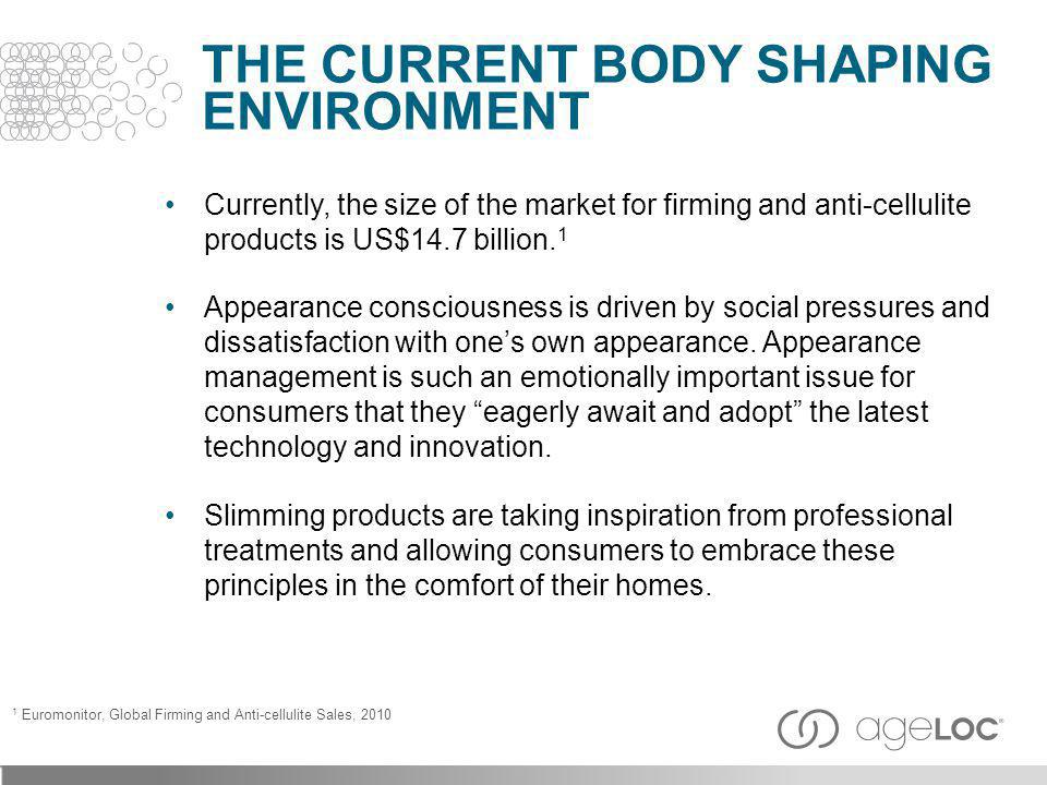 THE CURRENT BODY SHAPING ENVIRONMENT