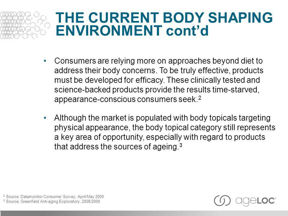 THE CURRENT BODY SHAPING ENVIRONMENT cont'd