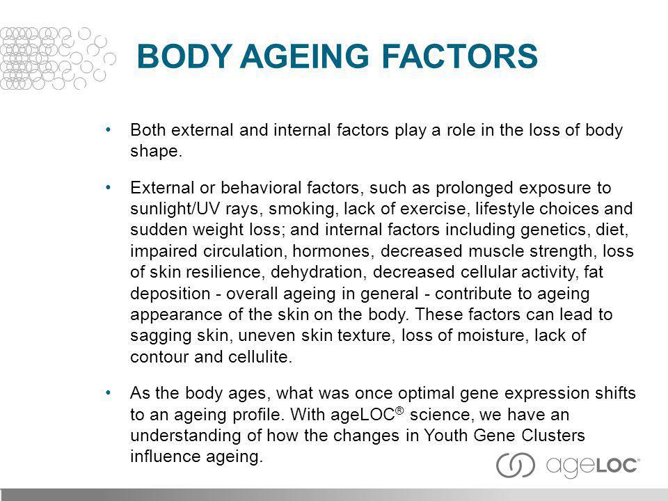 BODY AGEING FACTORS Both external and internal factors play a role in the loss of body shape.