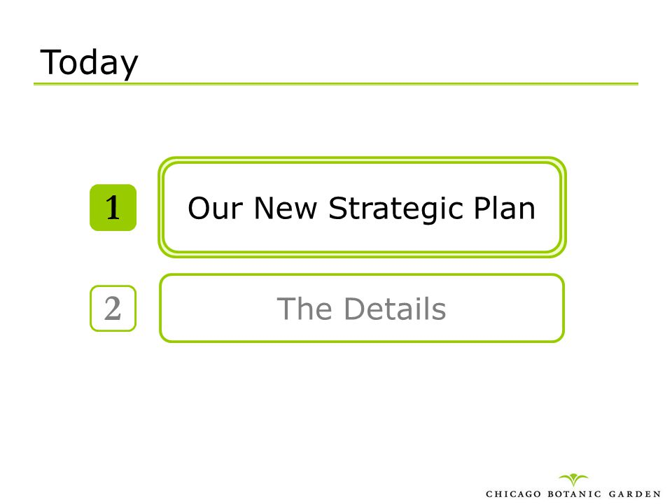 Today Our New Strategic Plan 1 The Details 2