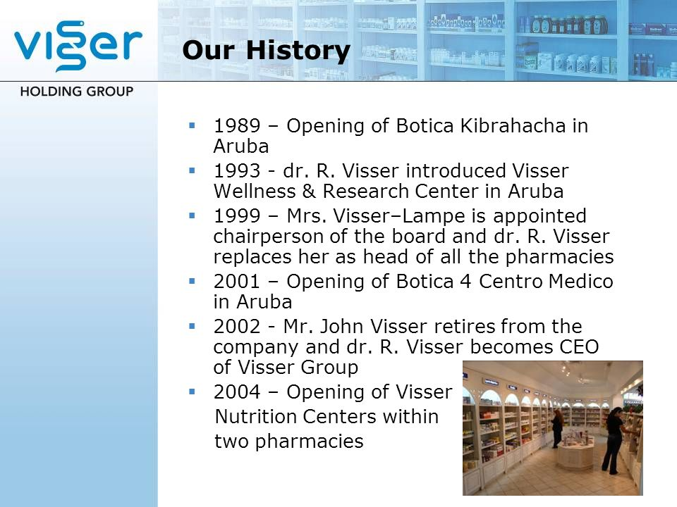 Our History 1989 – Opening of Botica Kibrahacha in Aruba