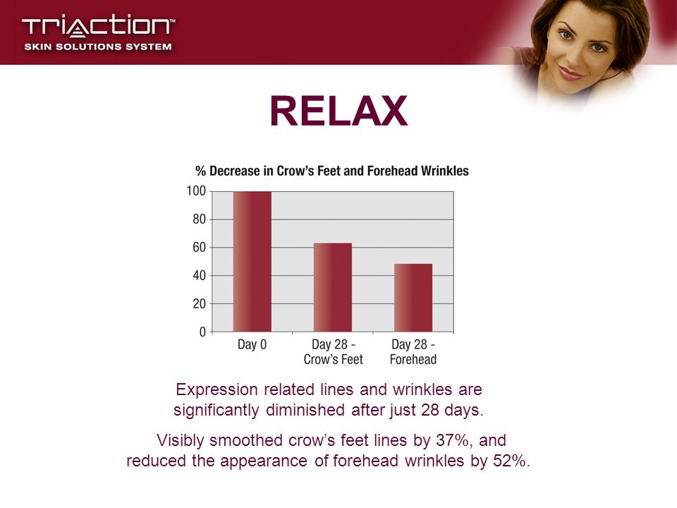 RELAX Expression related lines and wrinkles are significantly diminished after just 28 days.