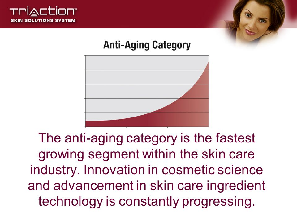 The anti-aging category is the fastest growing segment within the skin care industry.