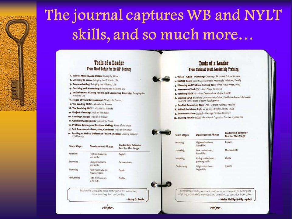 The journal captures WB and NYLT skills, and so much more…