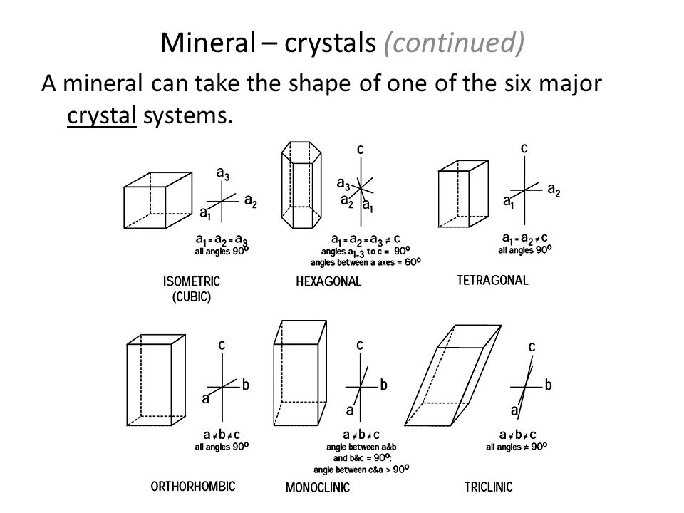 Mineral – crystals (continued)