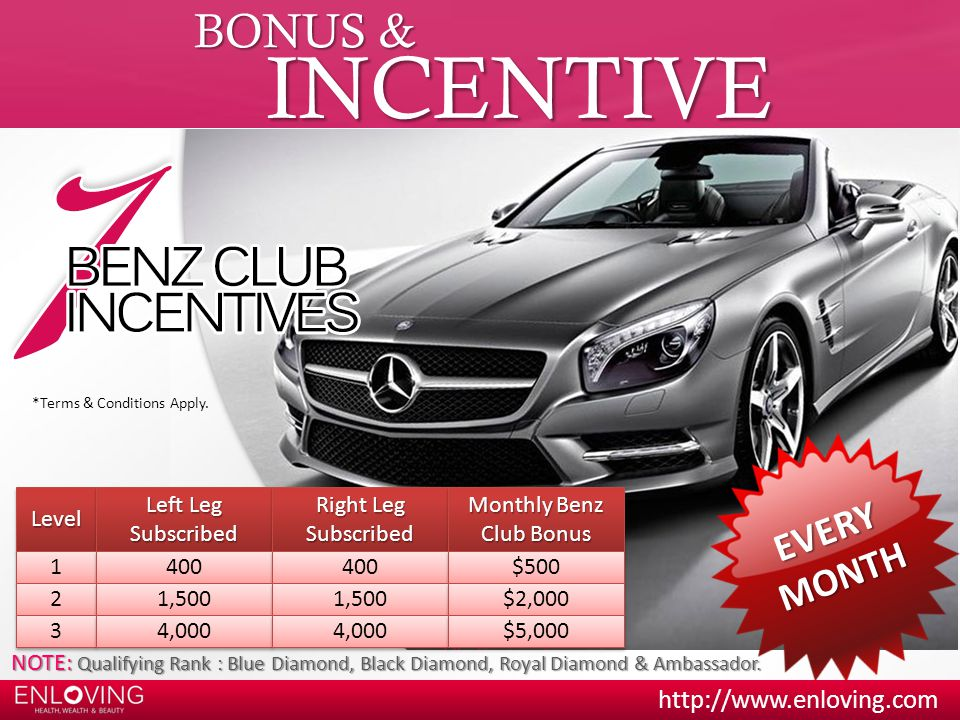 Monthly Benz Club Bonus