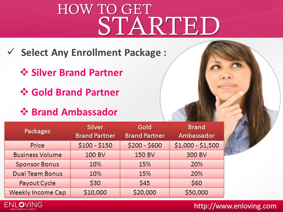 STARTED HOW TO GET Select Any Enrollment Package :