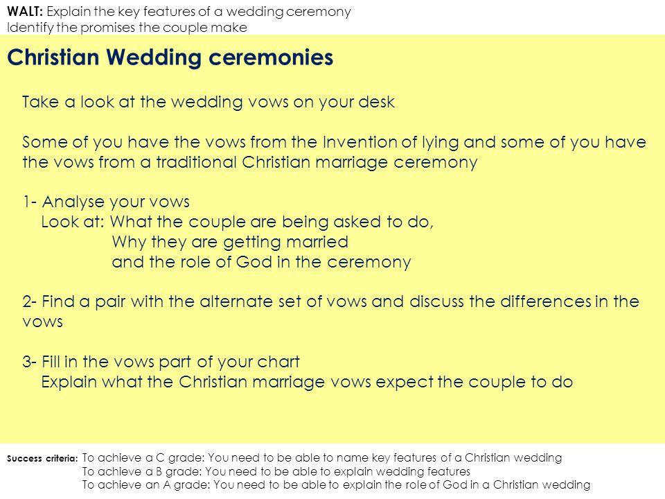 Title Christian Wedding ceremonies Draw this table in your book ...