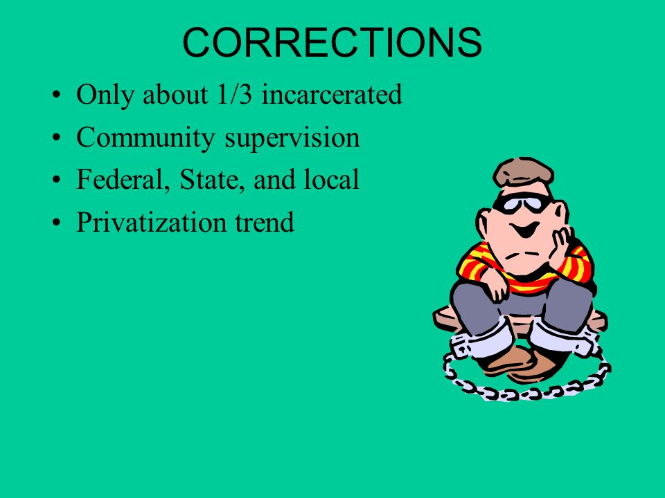CORRECTIONS Only about 1/3 incarcerated Community supervision