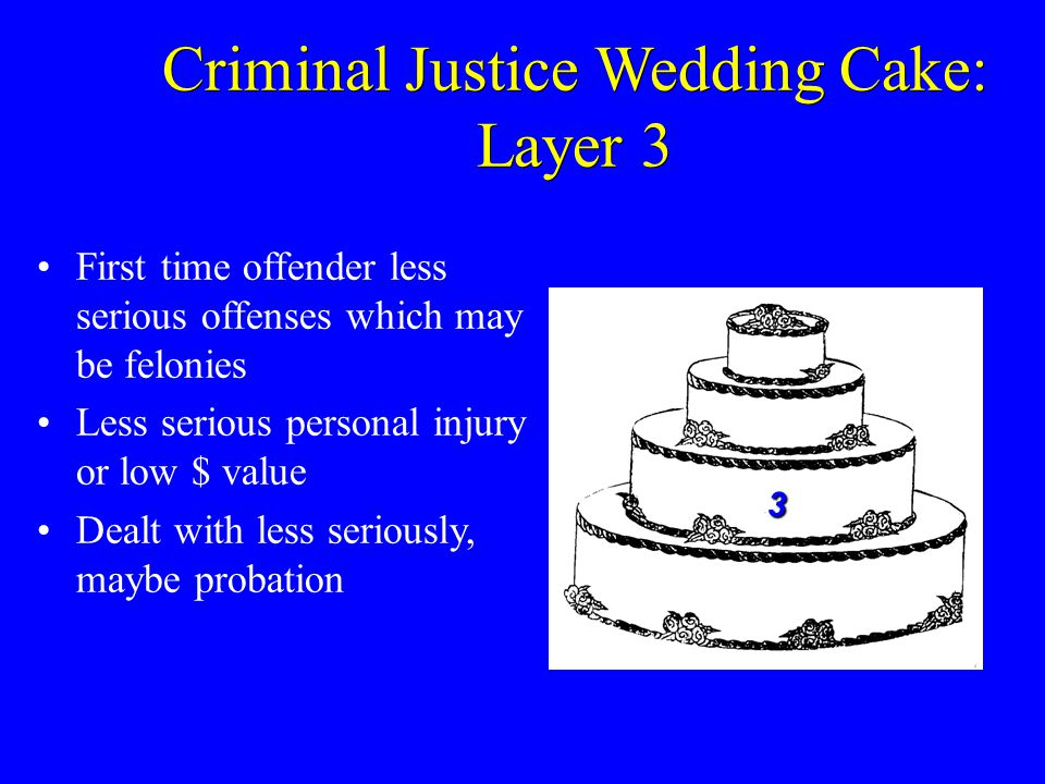 Criminal Justice Wedding Cake: Layer 3