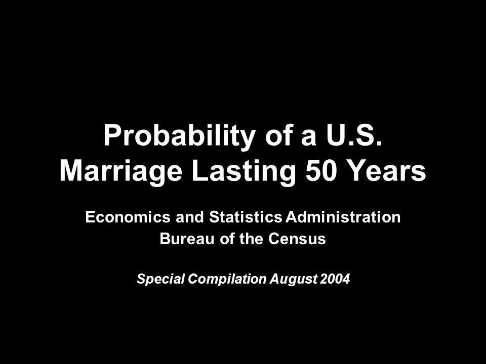 Probability of a U.S. Marriage Lasting 50 Years