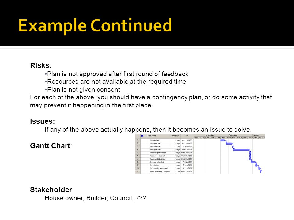 Example Continued Risks: Issues: Gantt Chart: Stakeholder: