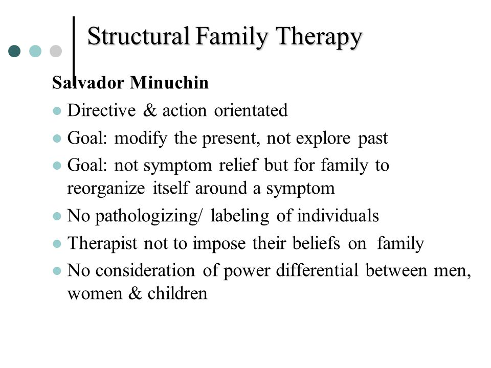 Experiential therapy powerpoint.