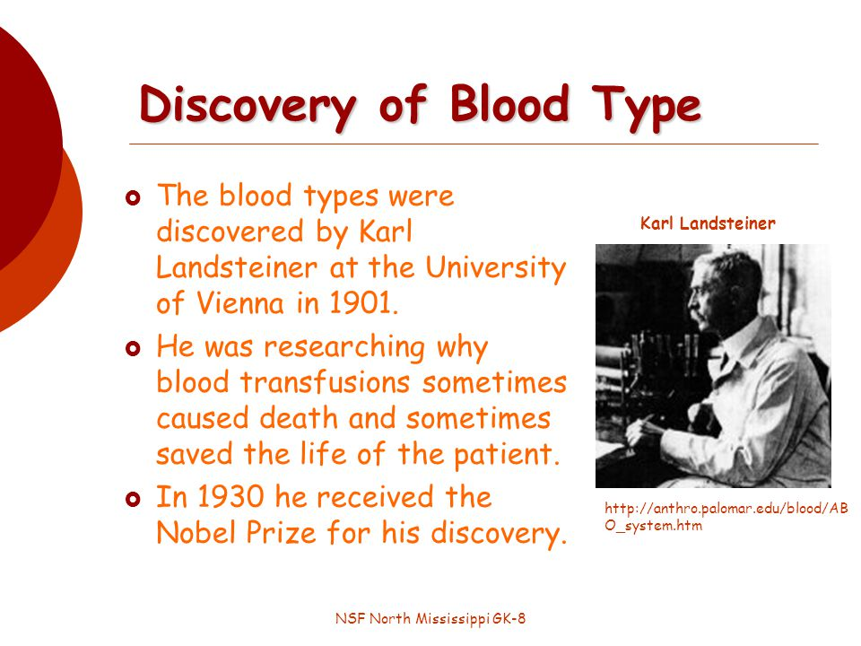 Discovery of Blood Type