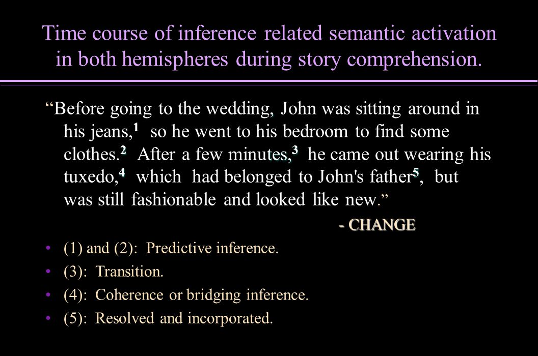 Time course of inference related semantic activation in both hemispheres during story comprehension.