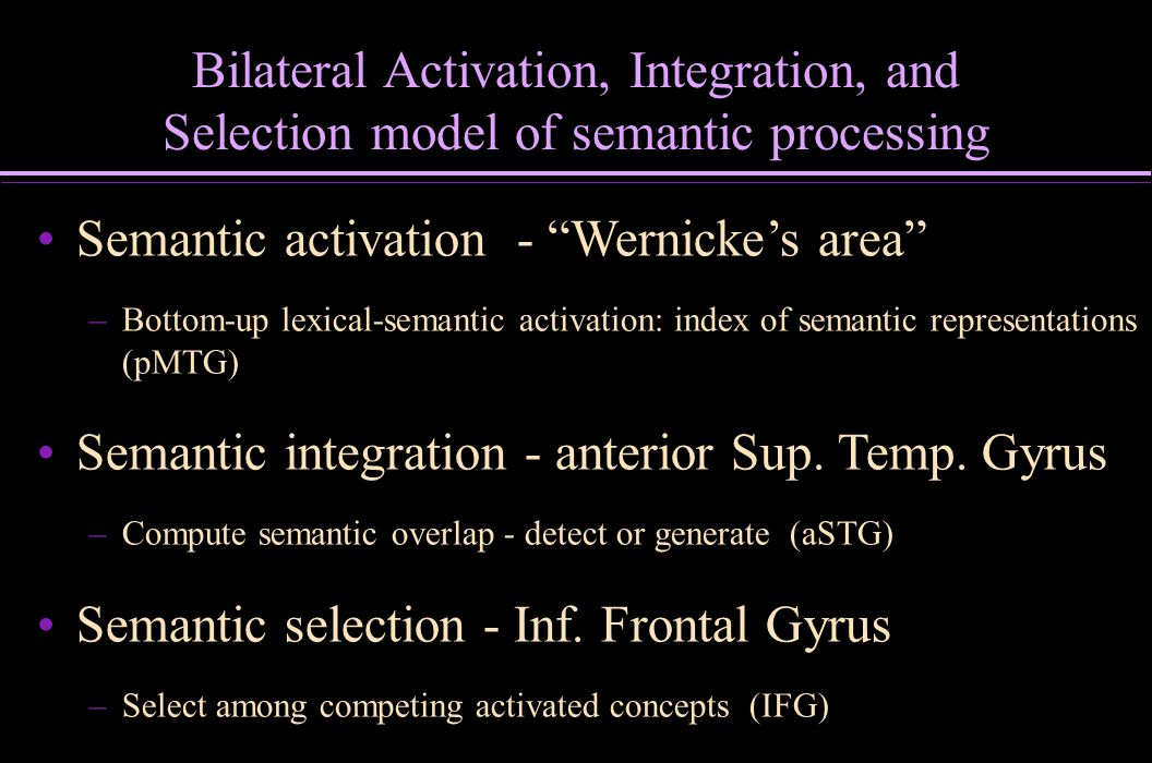 Semantic activation - Wernicke's area