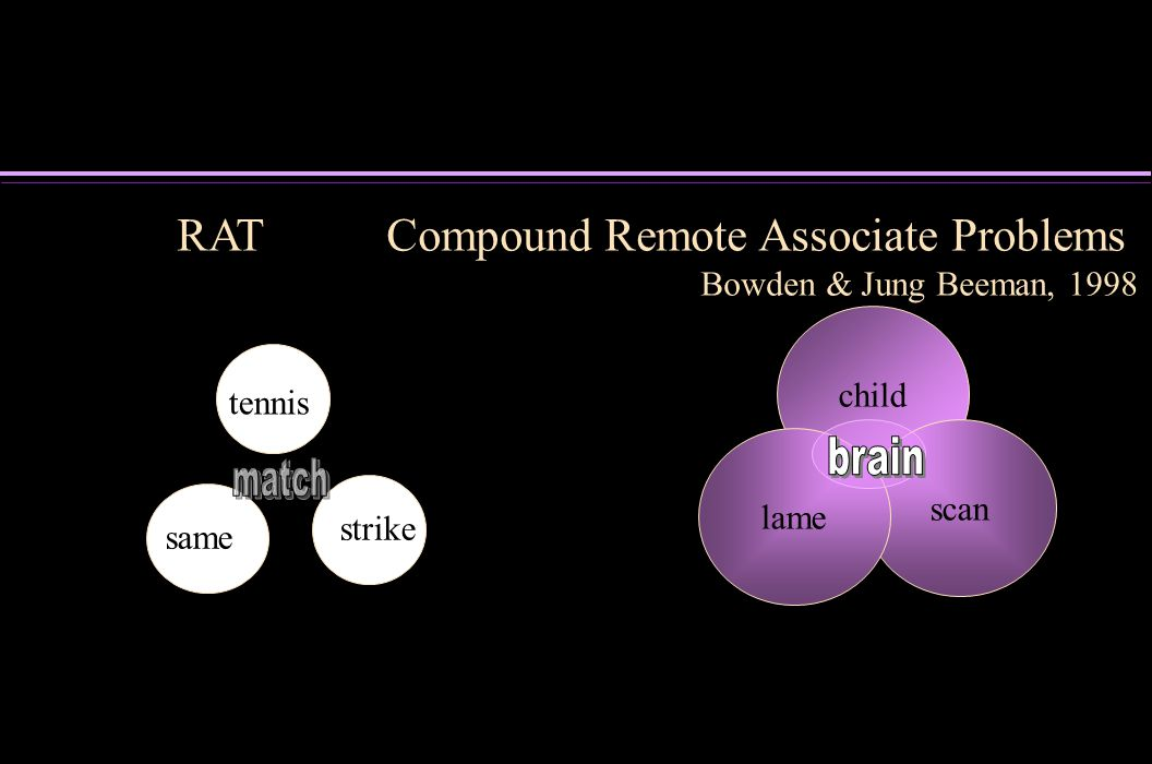 brain match RAT Compound Remote Associate Problems