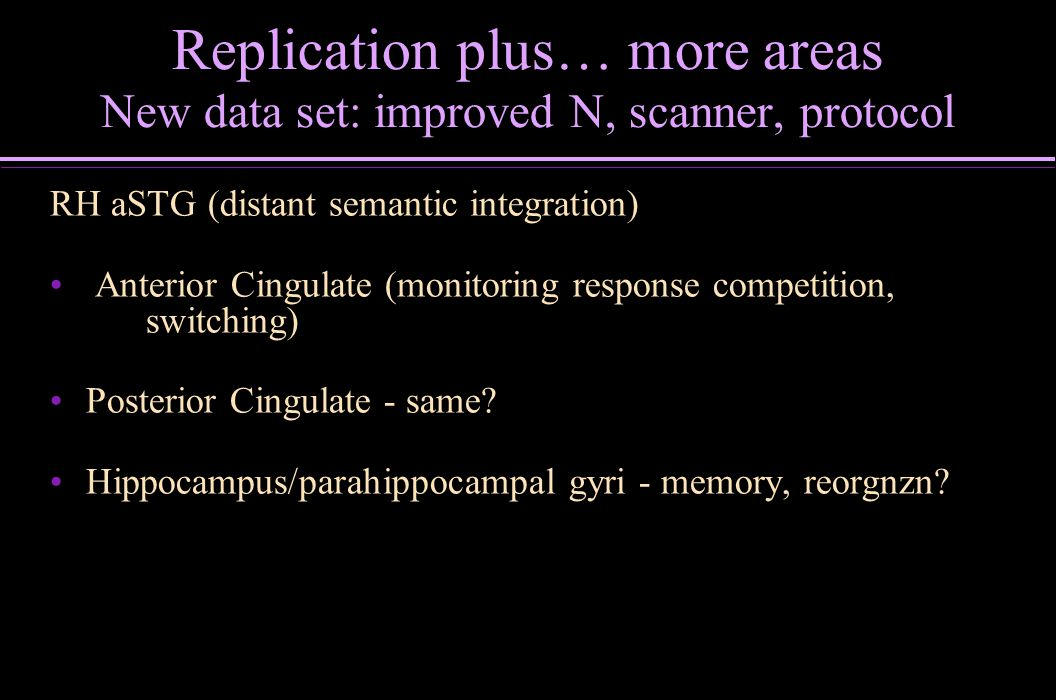 Replication plus… more areas New data set: improved N, scanner, protocol