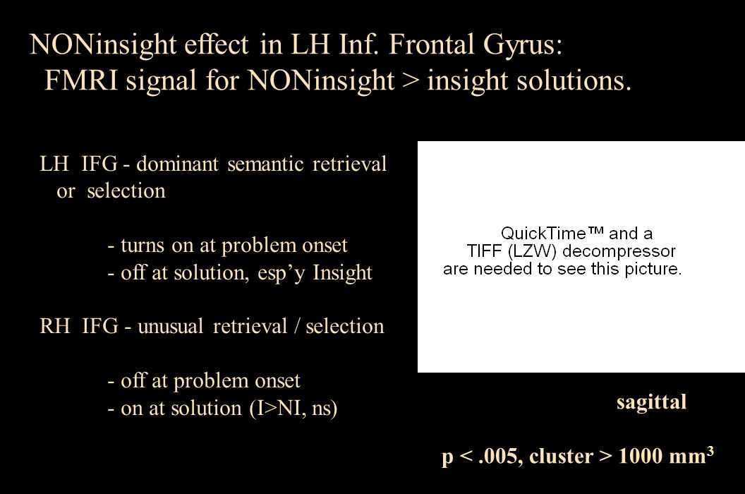 NONinsight effect in LH Inf. Frontal Gyrus: