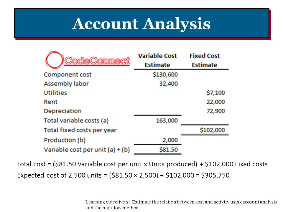 Account Analysis Total cost = ($81.50 Variable cost per unit × Units produced) + $102,000 Fixed costs.
