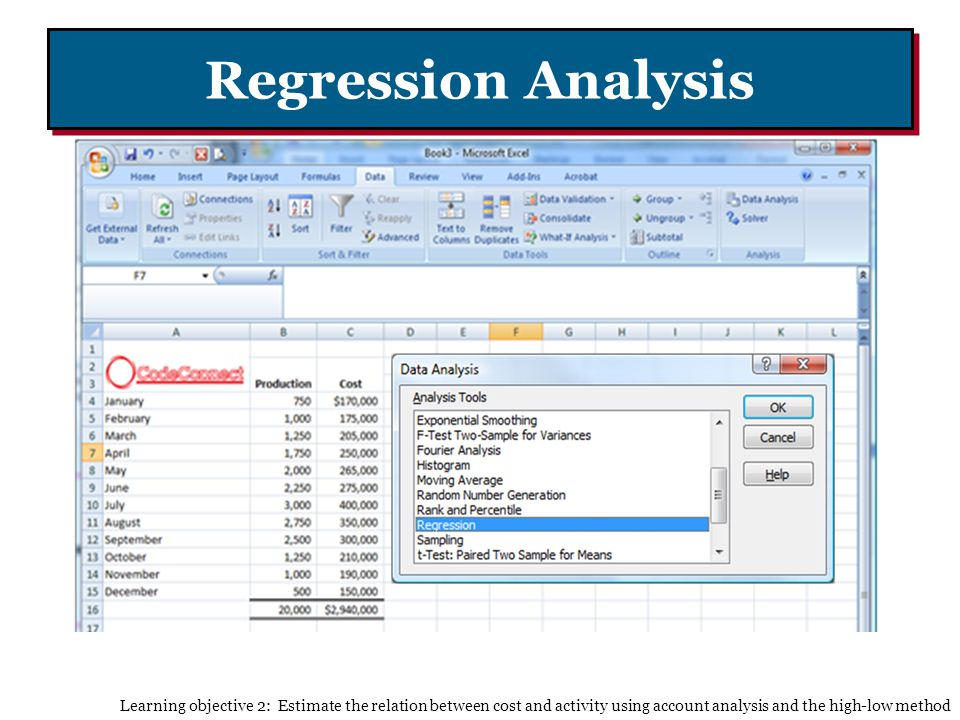 Regression Analysis Learning objective 2: Estimate the relation between cost and activity using account analysis and the high-low method.