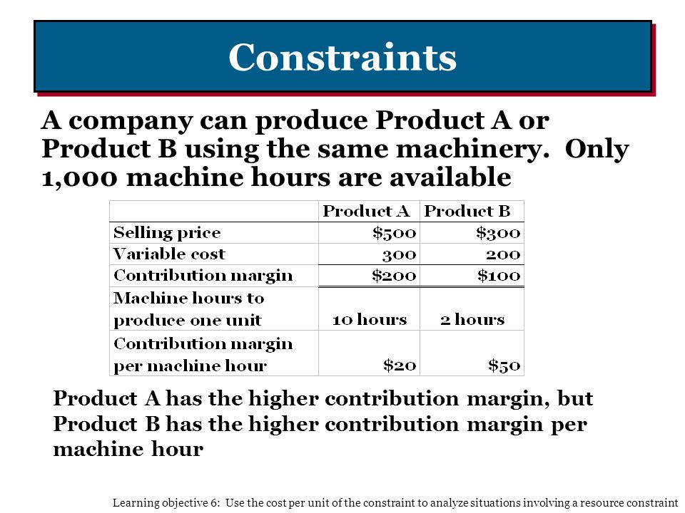 Constraints A company can produce Product A or Product B using the same machinery. Only 1,000 machine hours are available.