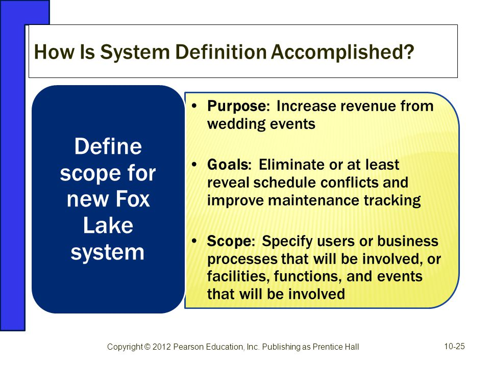 How Is System Definition Accomplished