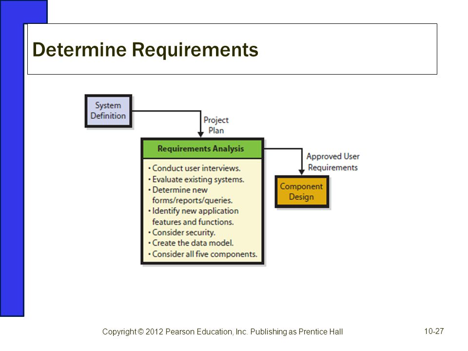 Determine Requirements
