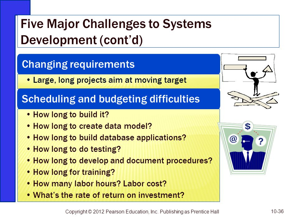 Five Major Challenges to Systems Development (cont'd)