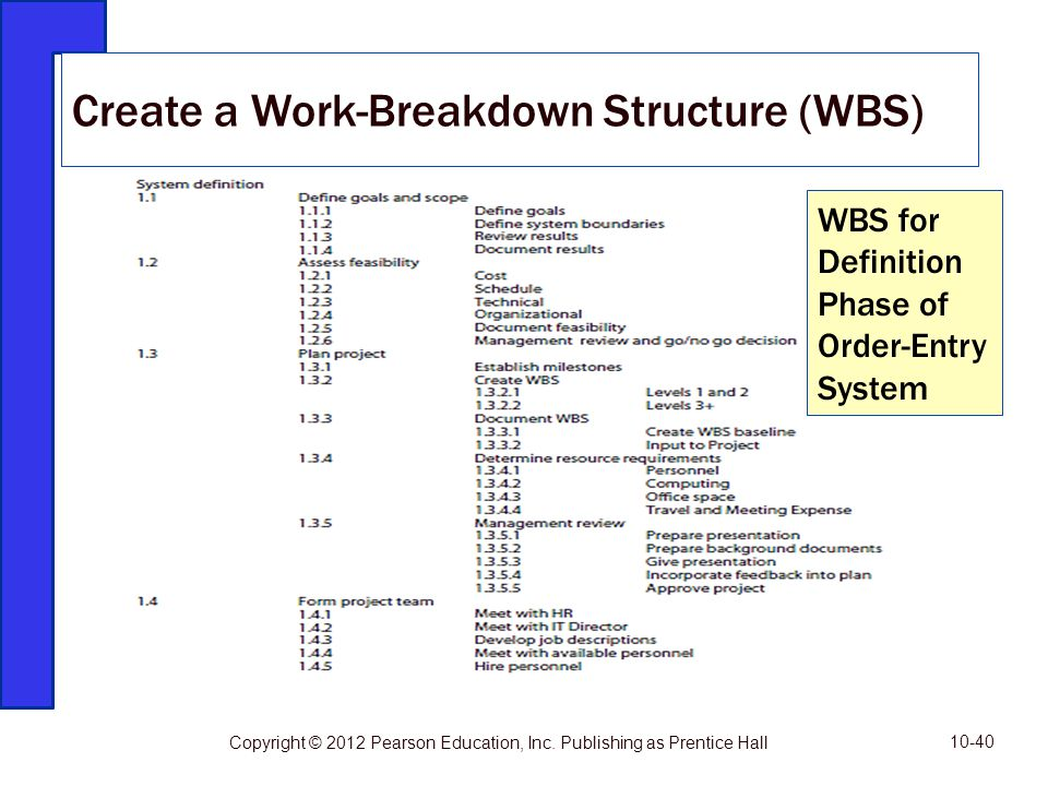 Create a Work-Breakdown Structure (WBS)