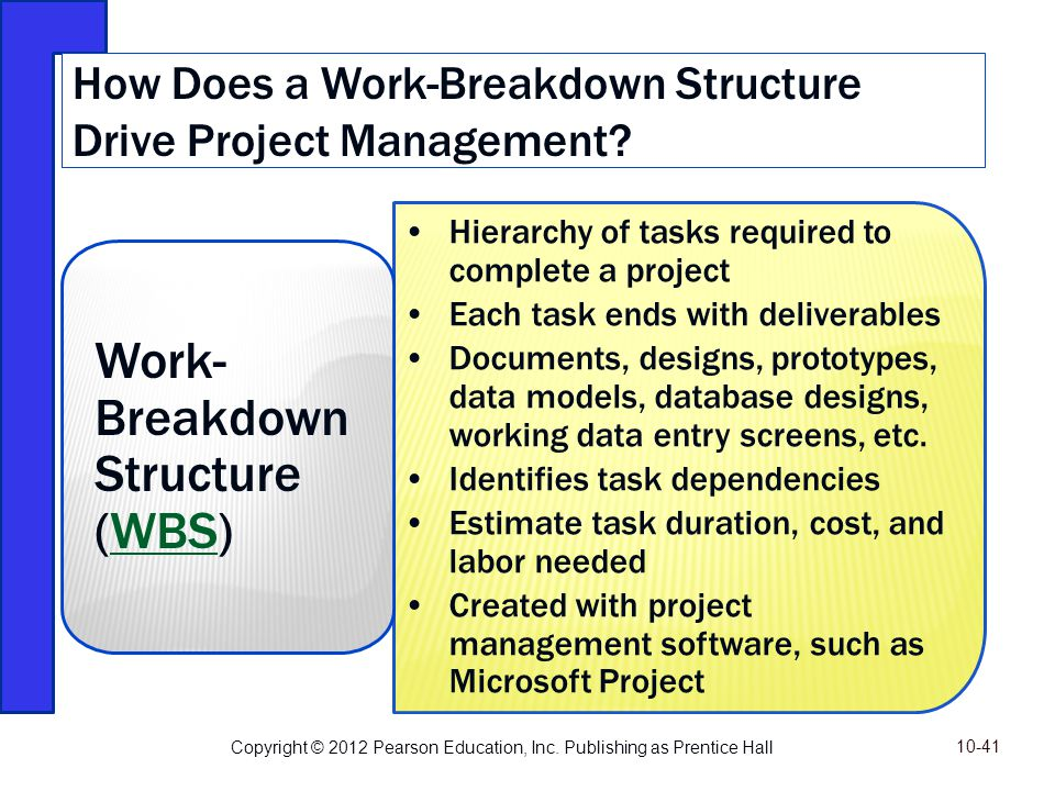How Does a Work-Breakdown Structure Drive Project Management