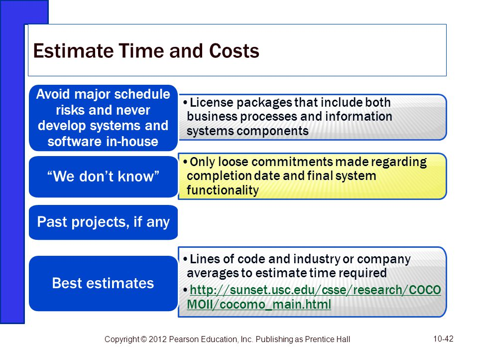 Estimate Time and Costs