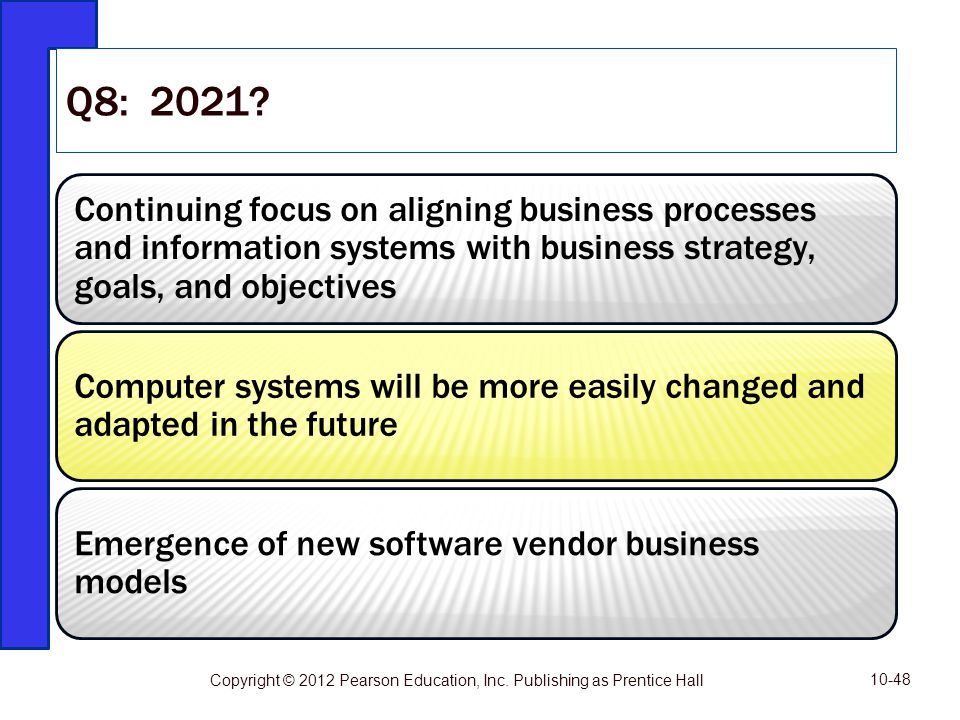 Q8: 2021 Continuing focus on aligning business processes and information systems with business strategy, goals, and objectives.