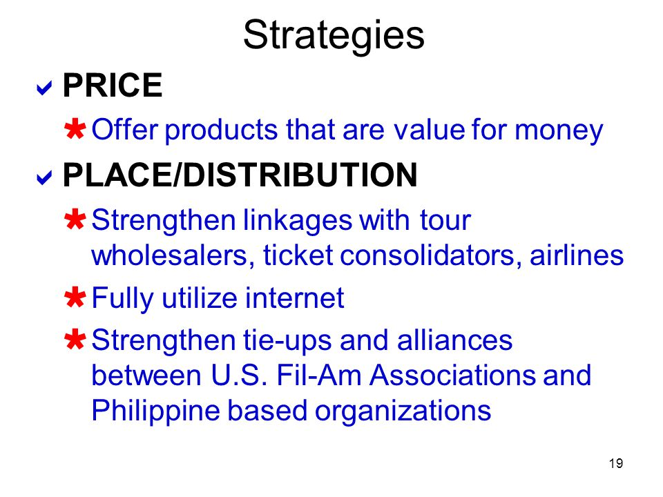Strategies PRICE PLACE/DISTRIBUTION